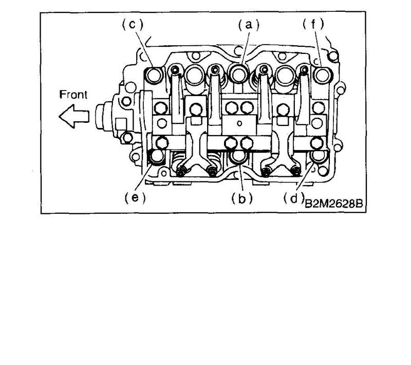 2003 subaru 2 5 sohc engine torque spec